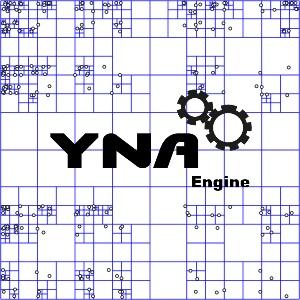 YnQuadTree : Le partionnement de l'espace dans Yna